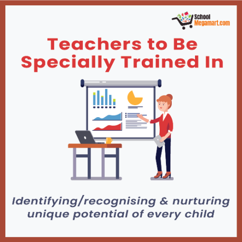 Identifyingrecognizing and nurturing unique potential of every child