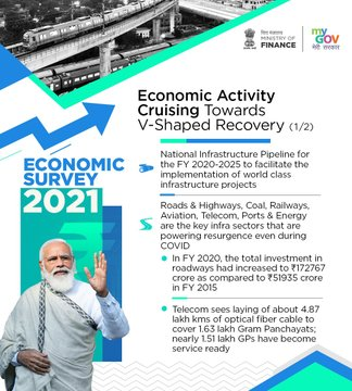 Finance Minister Presented Economic Survey 2021 in Parliament