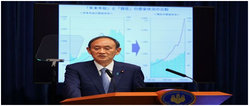 Japan's PM Yoshihide Suga Stated that He will not run for Re-election